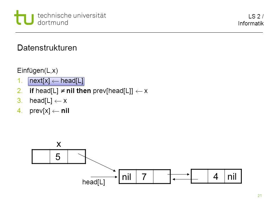 x 5 nil 7 4 nil Datenstrukturen Einfügen(L,x) next[x]  head[L]